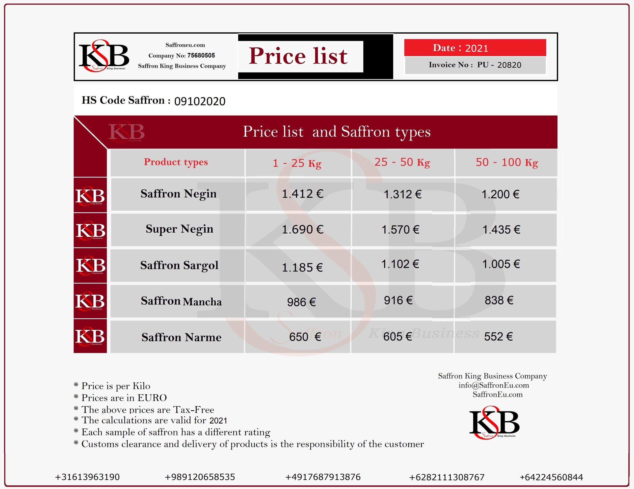 Prijs per kilo saffraan in Nederland