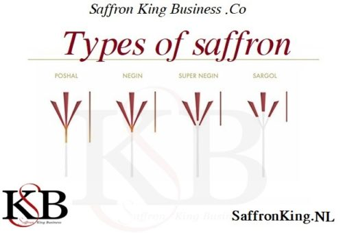 Types & price of saffron :